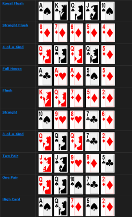 Poker hands and values